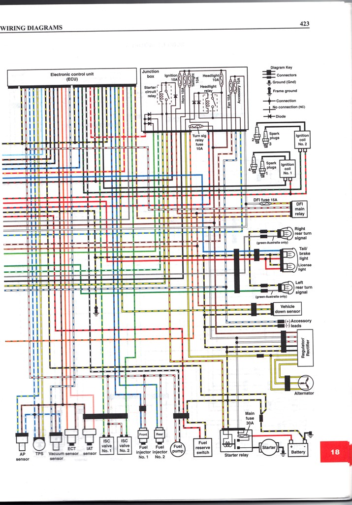 2001 vulcan 1500 wiring diagram - wiring diagram 1995 kawasaki mule wiring diagram schematic